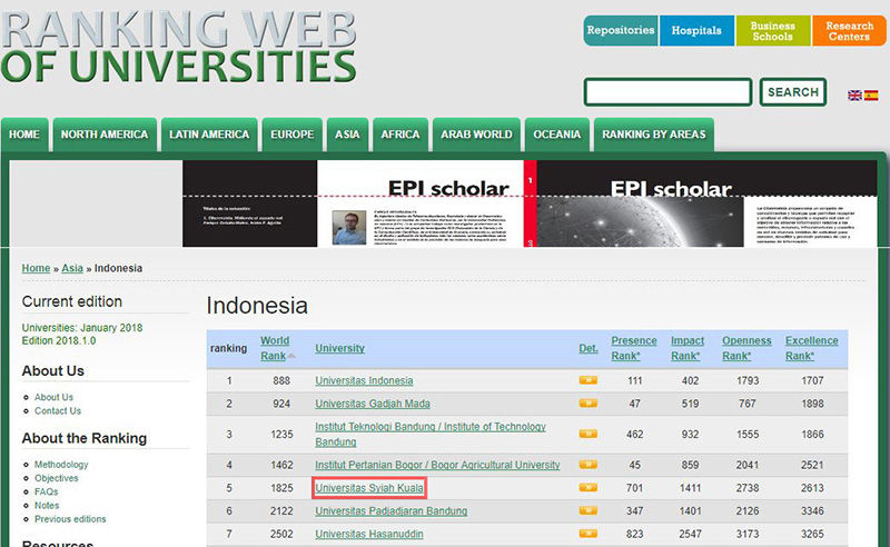 Unsyiah Ranked Five Best Universities Nationally | Universitas Syiah