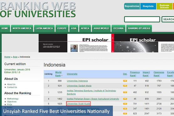 Unsyiah Ranked Five Best Universities Nationally