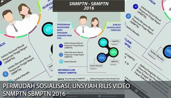 Permudah Sosialisasi, Unsyiah Rilis Video SNMPTN SBMPTN 2016